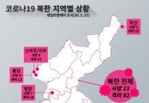 Hasil gambar untuk Novel coronavirus has killed 20+ North Koreans, sources