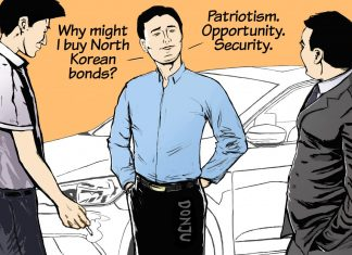 high risk bonds
