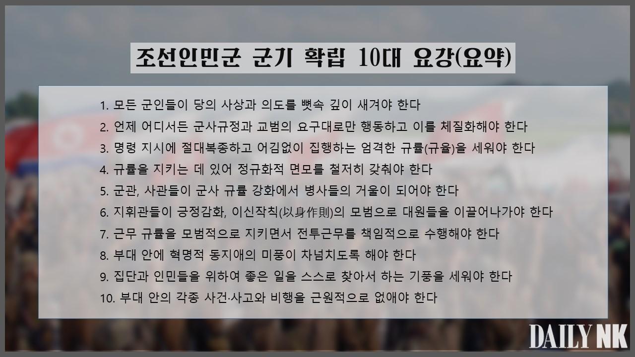 조선인민군 군기 확립 10대 요강